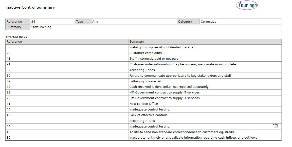 Symbiant inactive control summary
