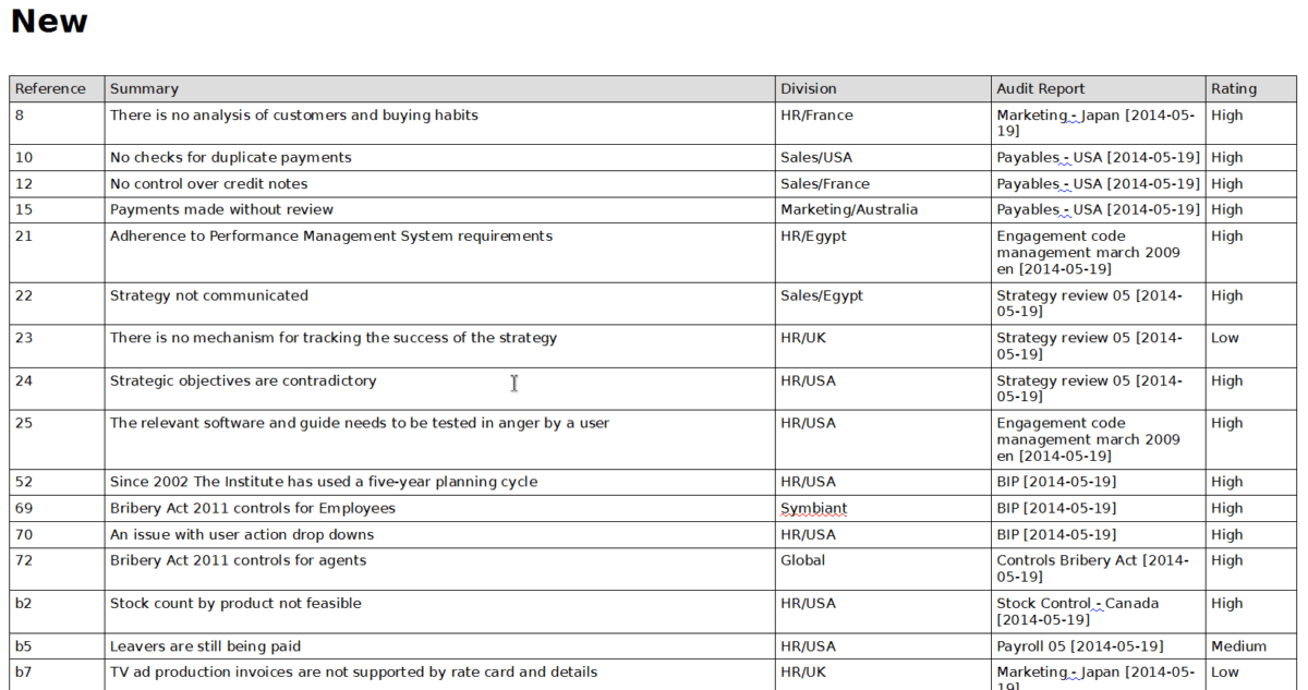 Symbiant audit summary