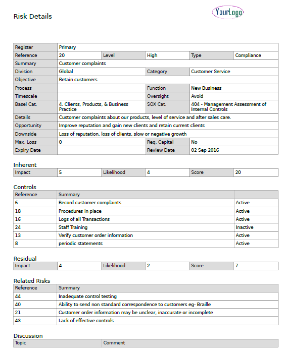 Symbiant risk details